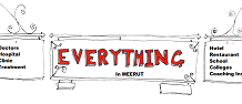 Everything in Meerut
